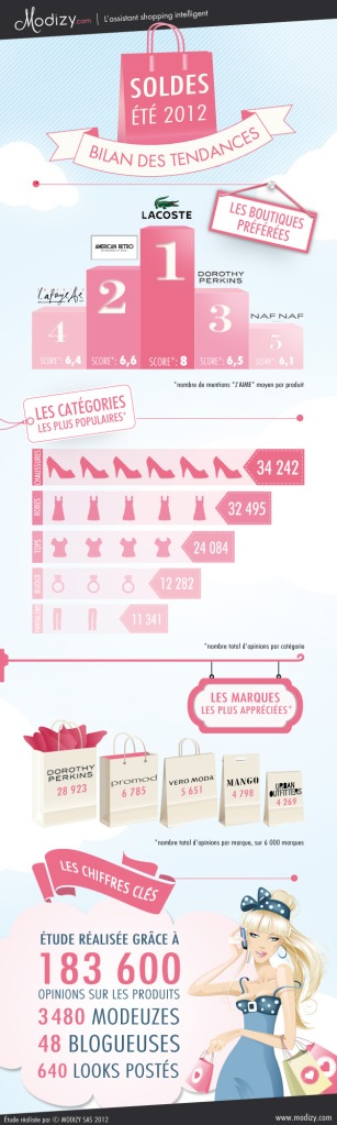 infographie_aout_2012